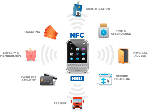 NFC applications in android mobile