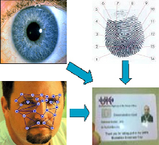Biometric applications Projects
